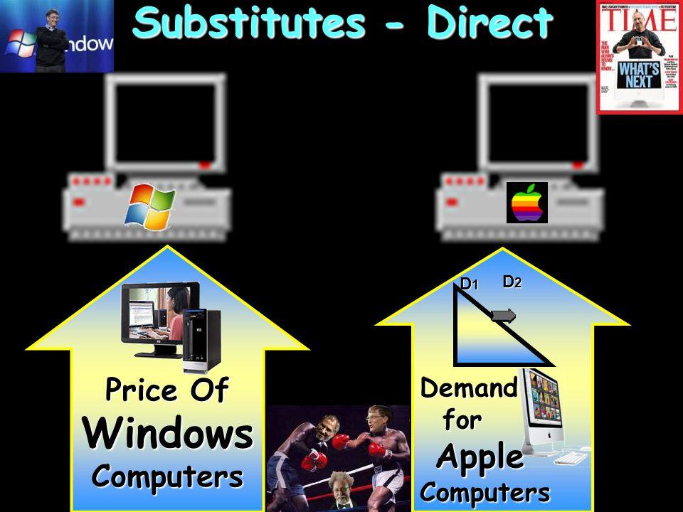 Substitutes - Direct Windows