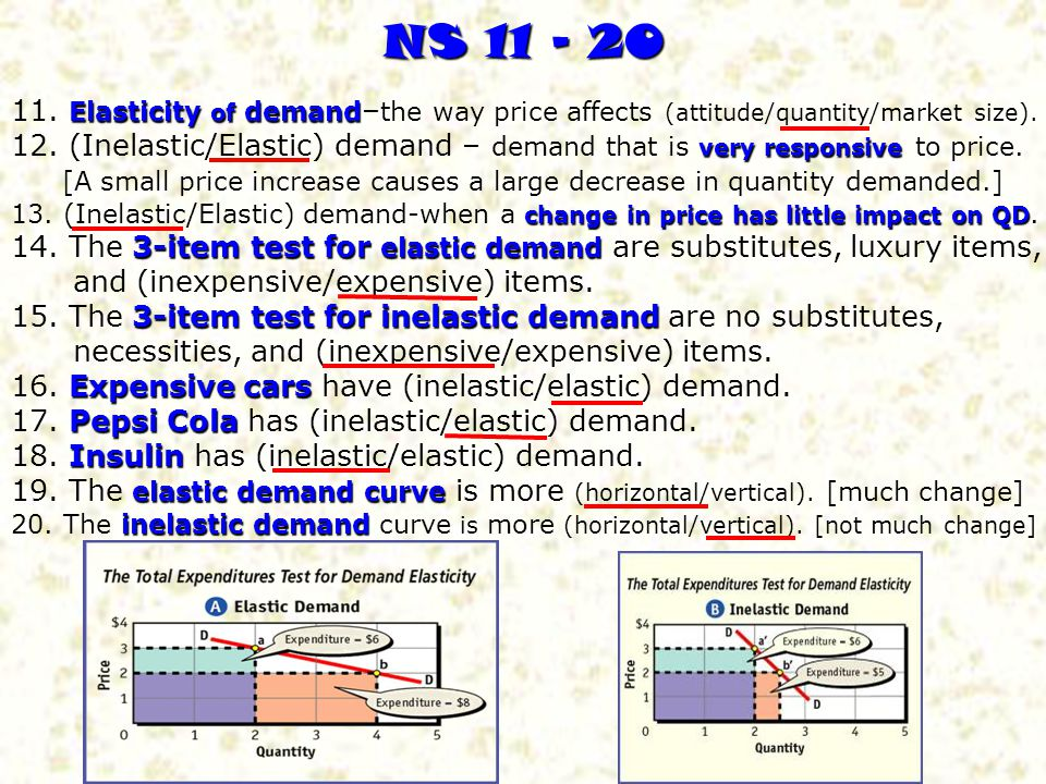 NS 11 - 20 11. Elasticity of demand–the way price affects (attitude/quantity/market size).