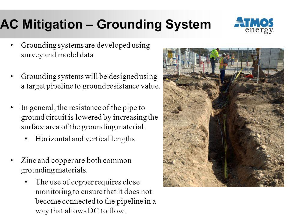 AC Mitigation – Grounding System