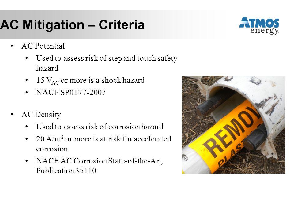 AC Mitigation – Criteria