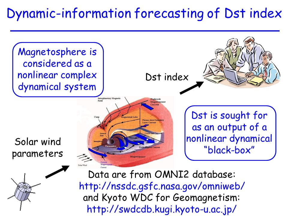 Dynamic-information forecasting of Dst index
