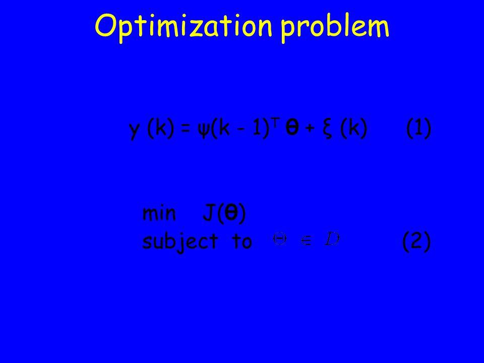 Optimization problem y (k) = ψ(k - 1)T θ + ξ (k) (1) min J(θ)