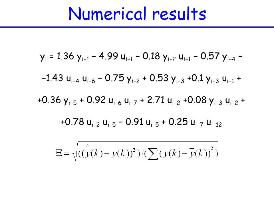 Numerical results yi = 1.36 yi−1 − 4.99 ui−1 − 0.18 yi−2 ui−1 − 0.57 yi−4 − −1.43 ui−4 ui−6 − 0.75 yi−2 + 0.53 yi−3 +0.1 yi−3 ui−1 +