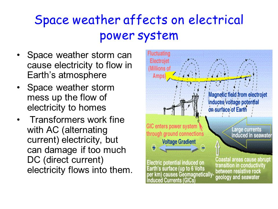 Space weather affects on electrical power system