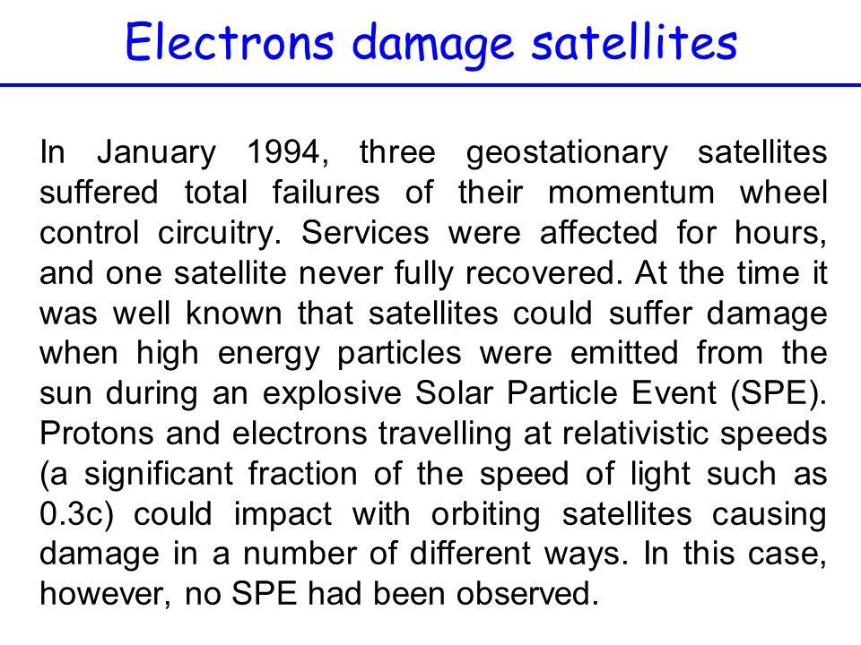 Electrons damage satellites