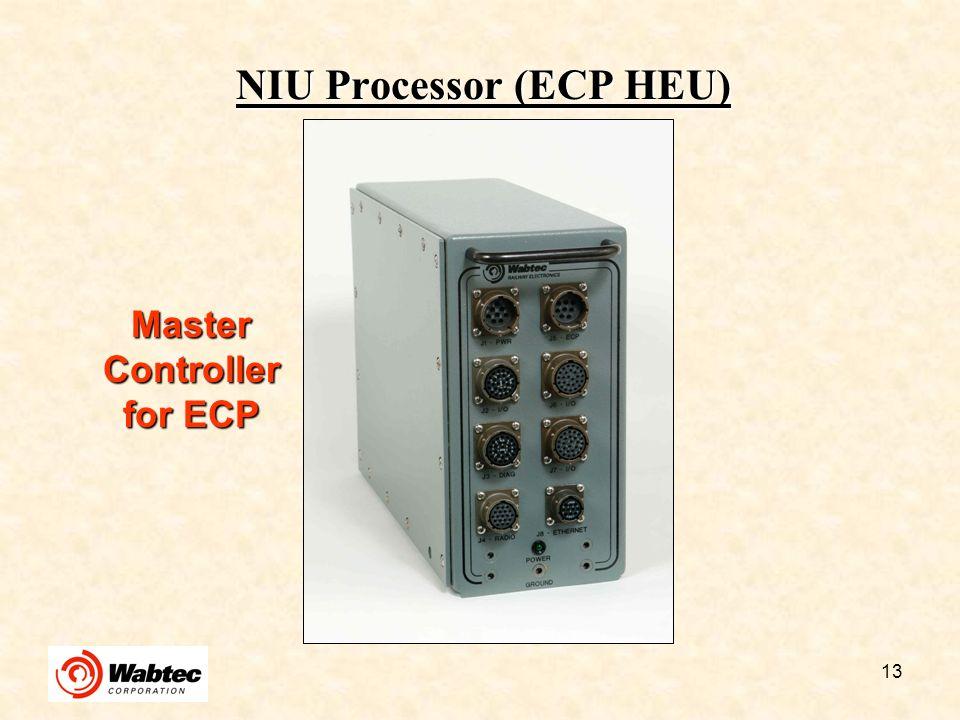 NIU Processor (ECP HEU)