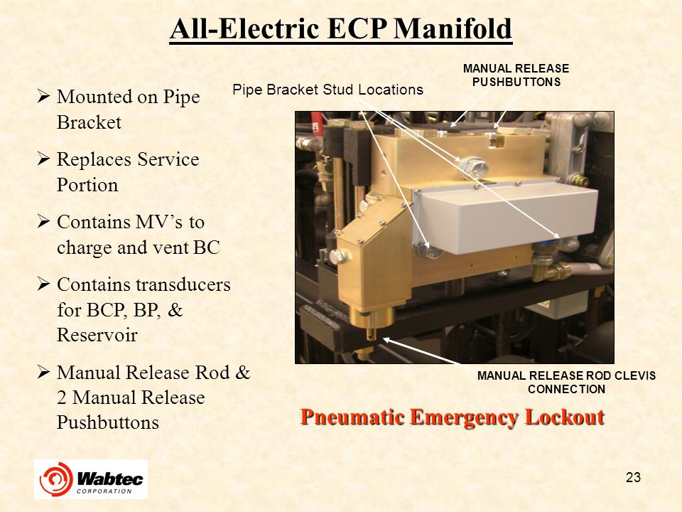 All-Electric ECP Manifold