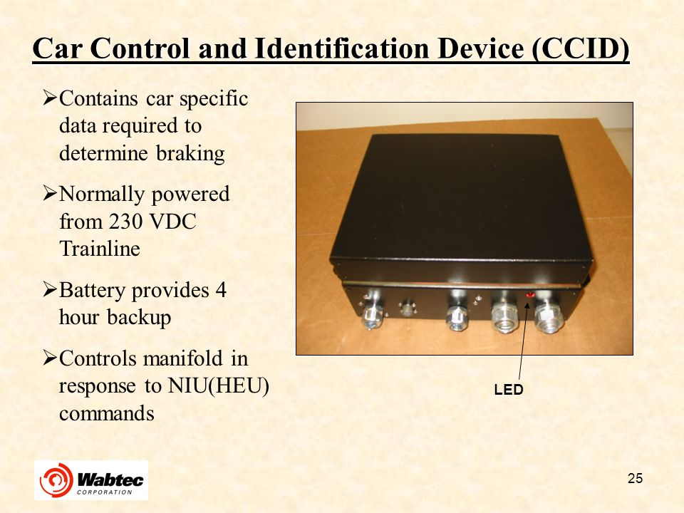 Car Control and Identification Device (CCID)