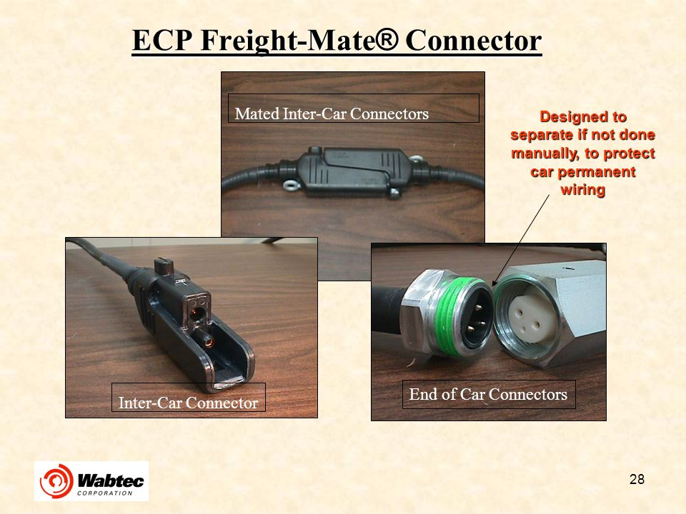 ECP Freight-Mate® Connector