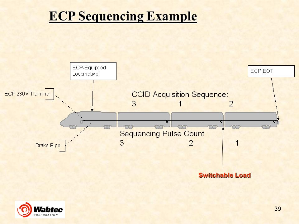 ECP Sequencing Example