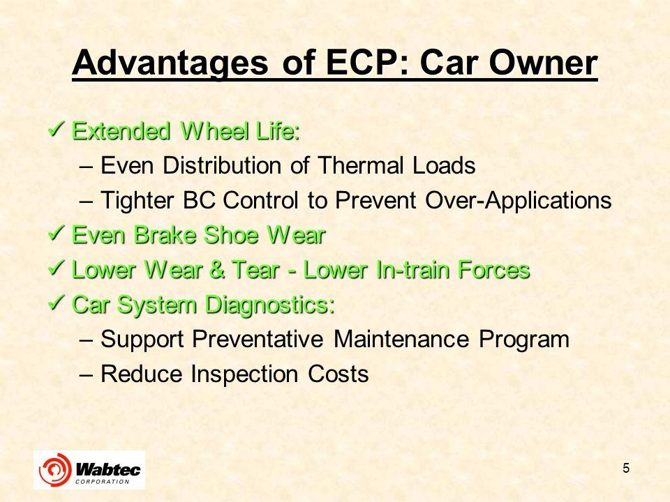 Advantages of ECP: Car Owner