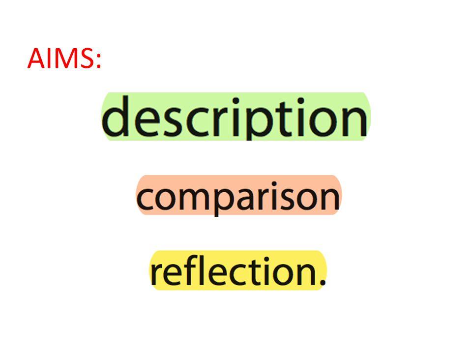 AIMS: