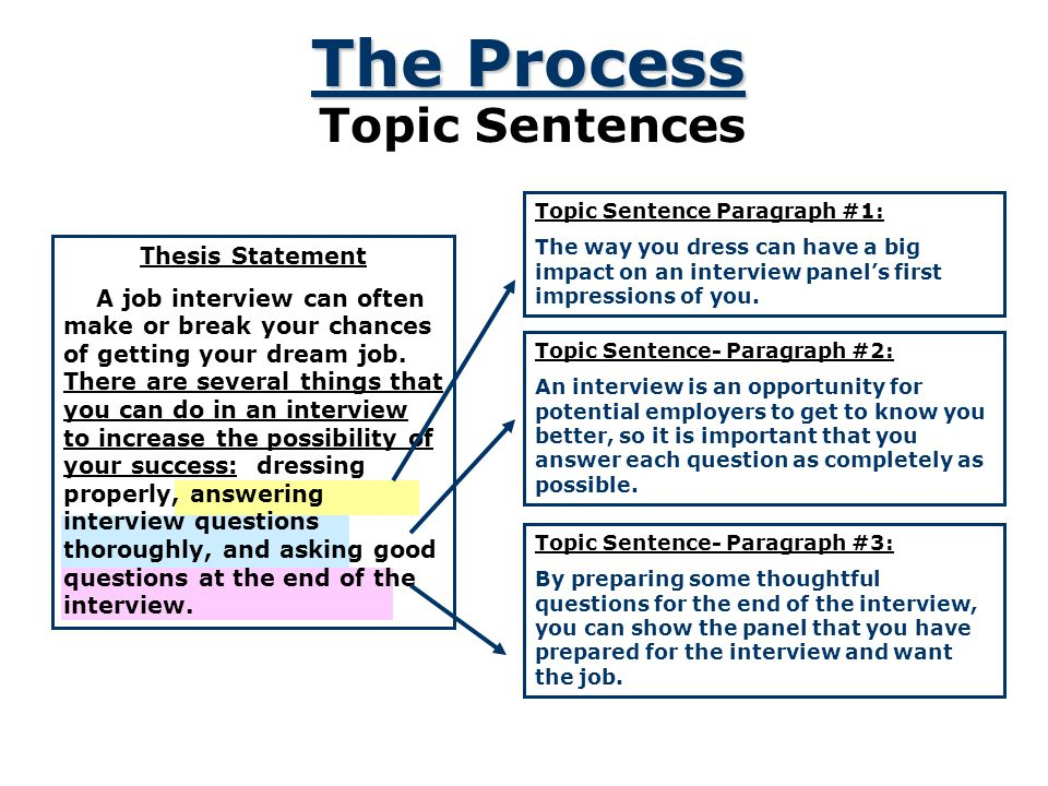 "process thesis statement Example of a process analysis essay what is a process essay it is an essay or a paper that tells the reader how to do something (a ""how to."