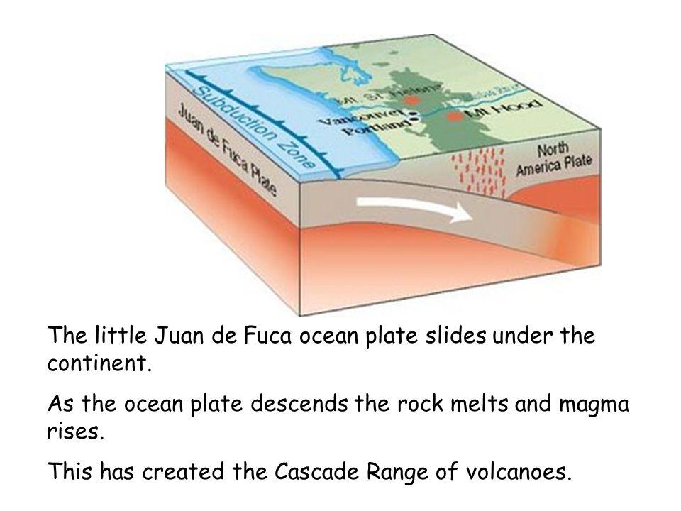 The little Juan de Fuca ocean plate slides under the continent.