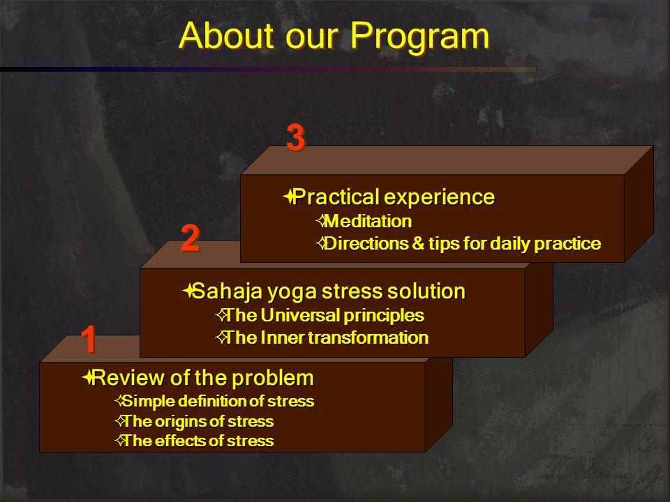 About our Program 3 2 1 Practical experience