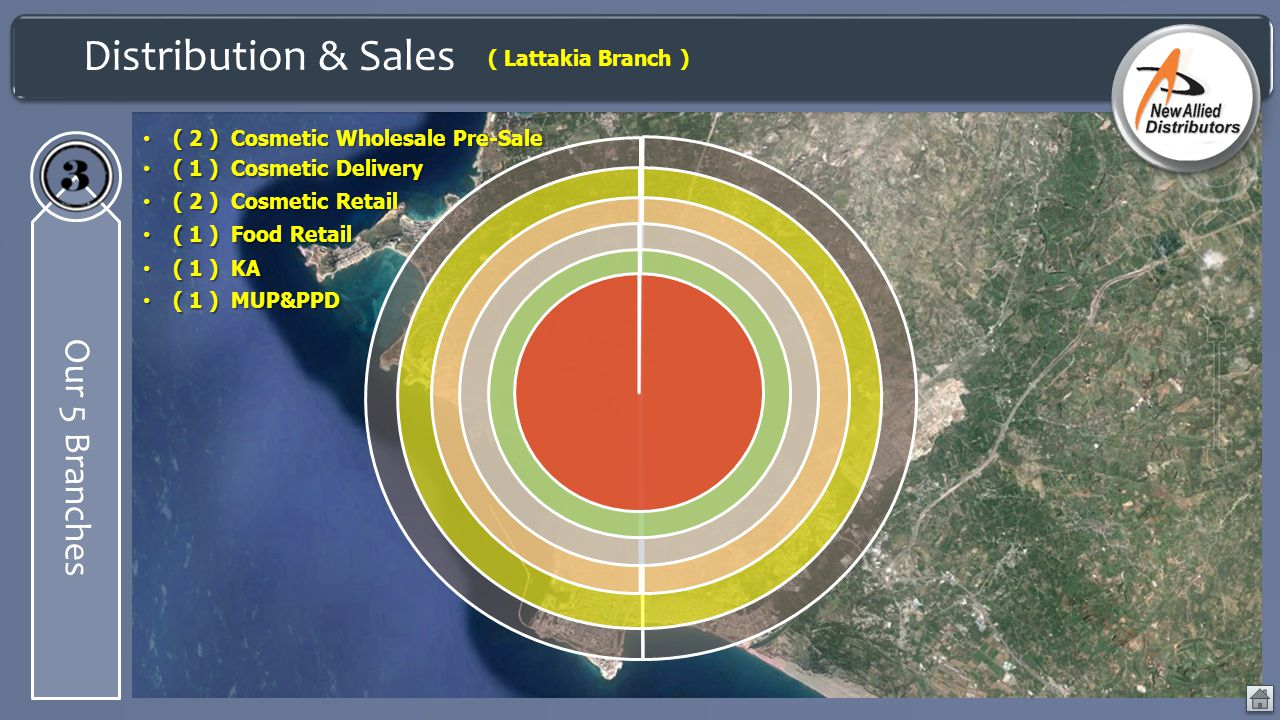 Distribution & Sales Our 5 Branches ( Lattakia Branch )