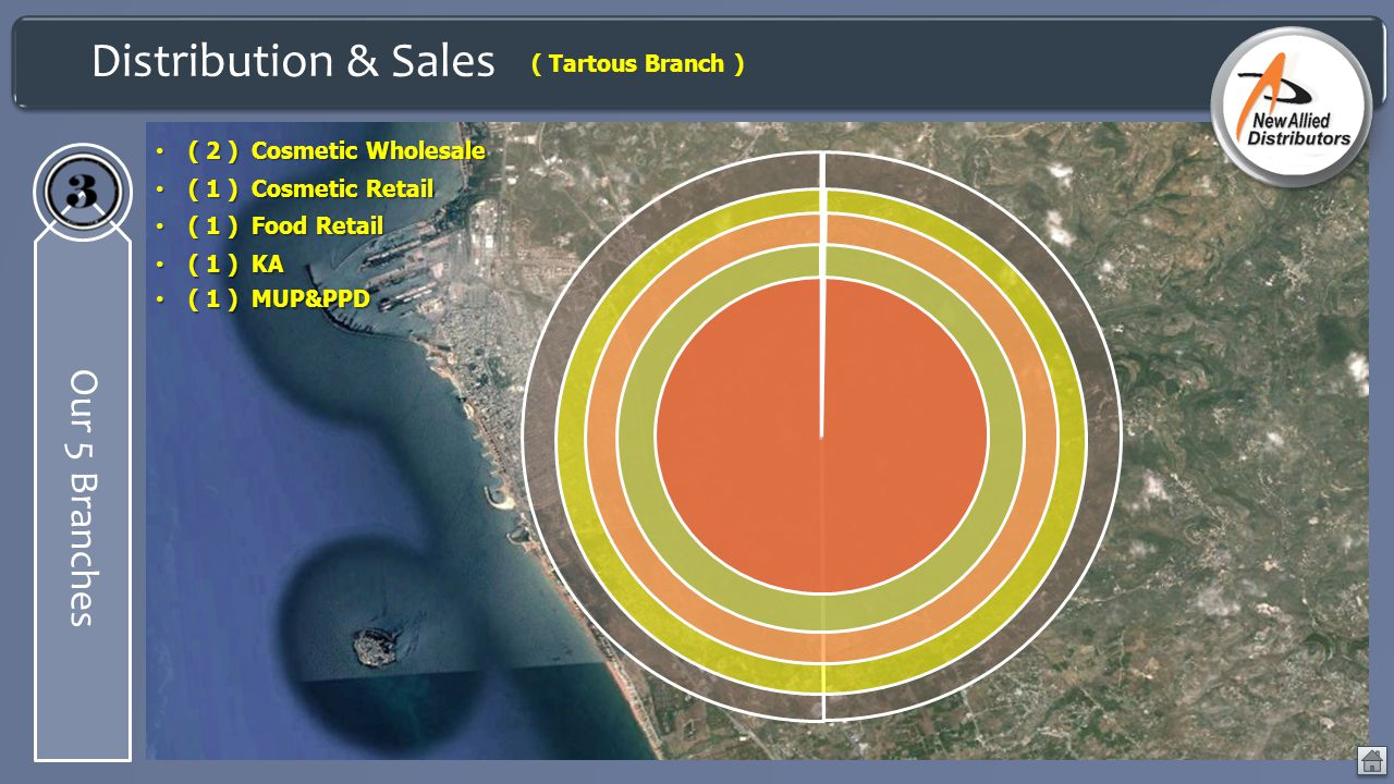 Distribution & Sales Our 5 Branches ( Tartous Branch )