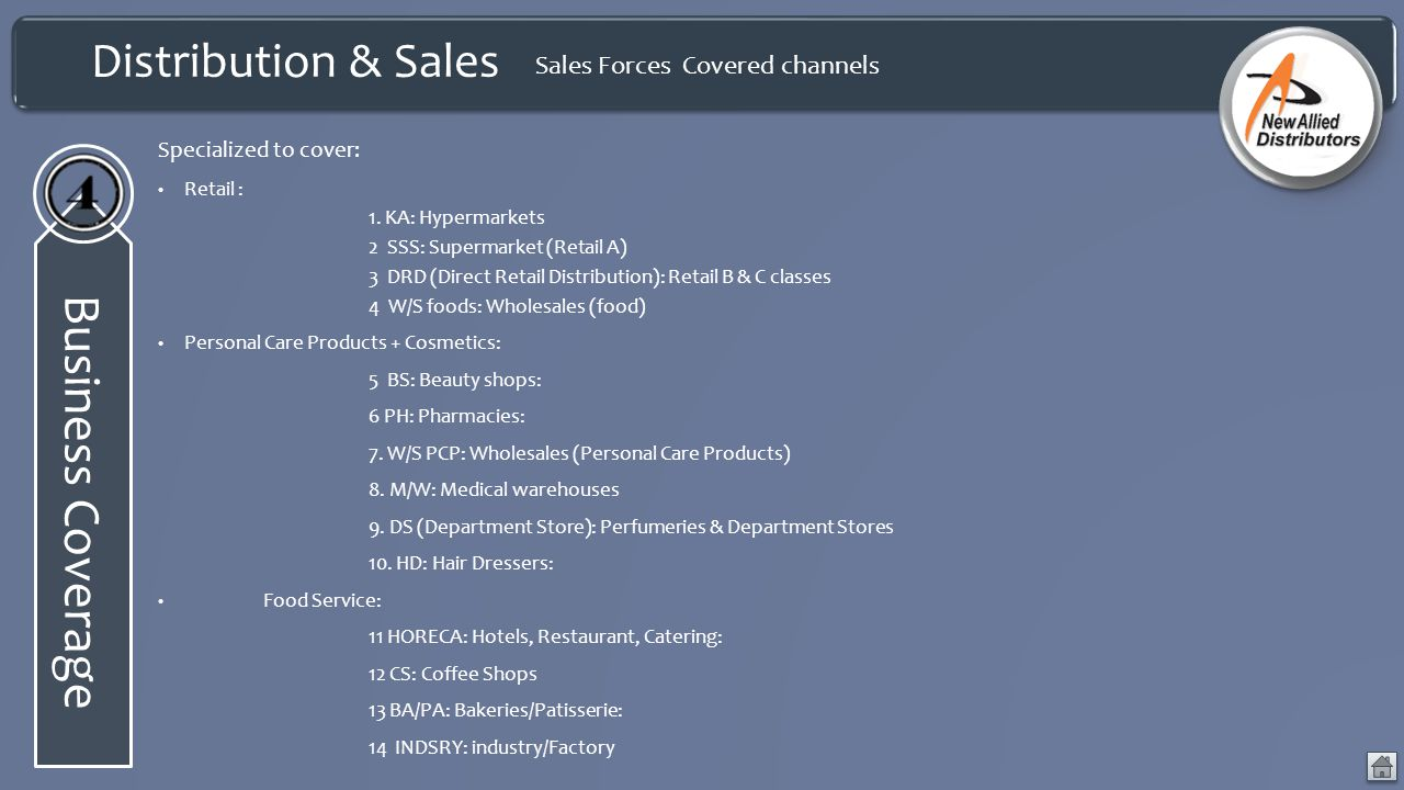 Business Coverage Distribution & Sales Sales Forces Covered channels