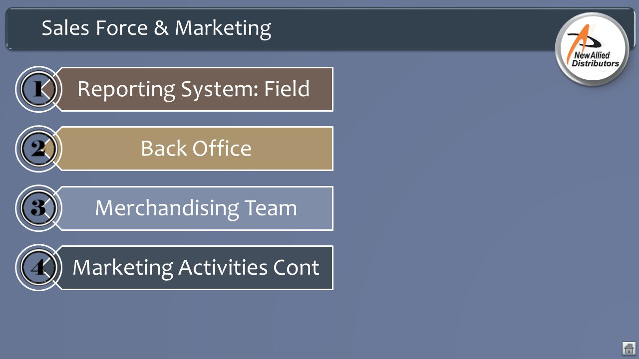 Reporting System: Field