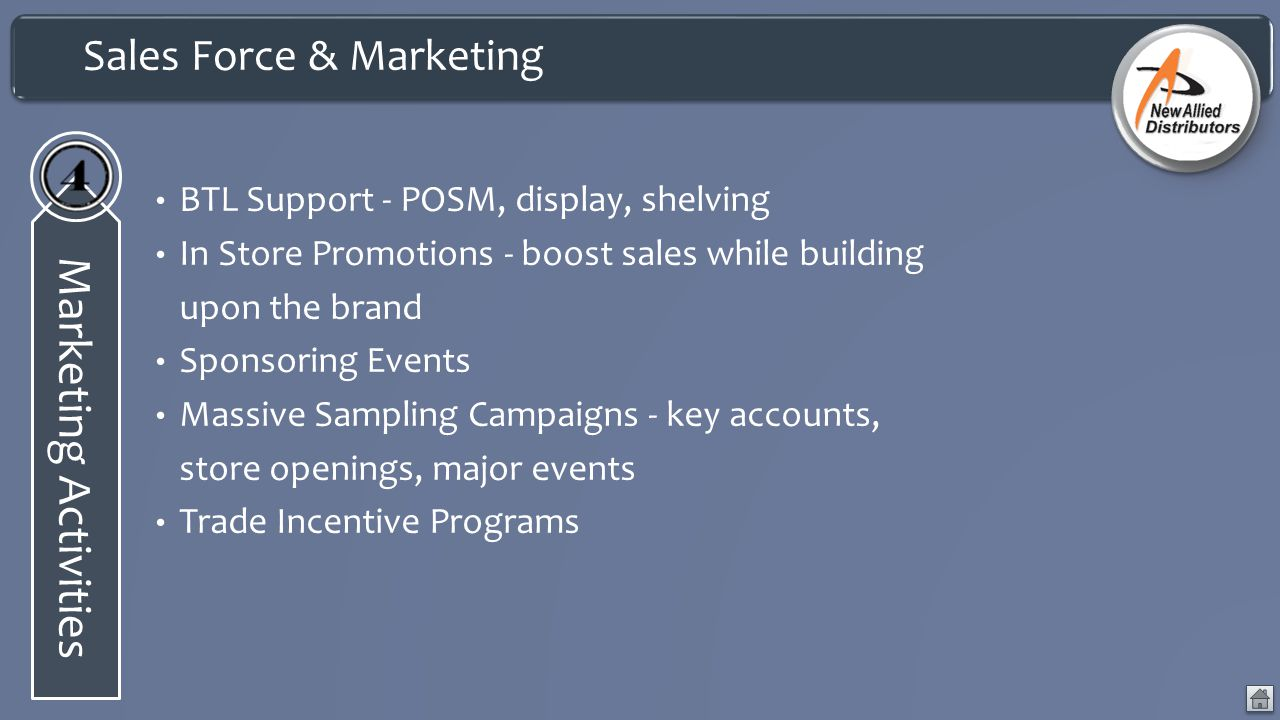 Marketing Activities Sales Force & Marketing