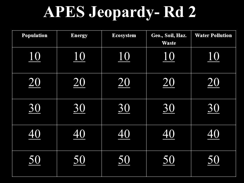 APES Jeopardy- Rd 2 10 20 30 40 50 Population Energy Ecosystem