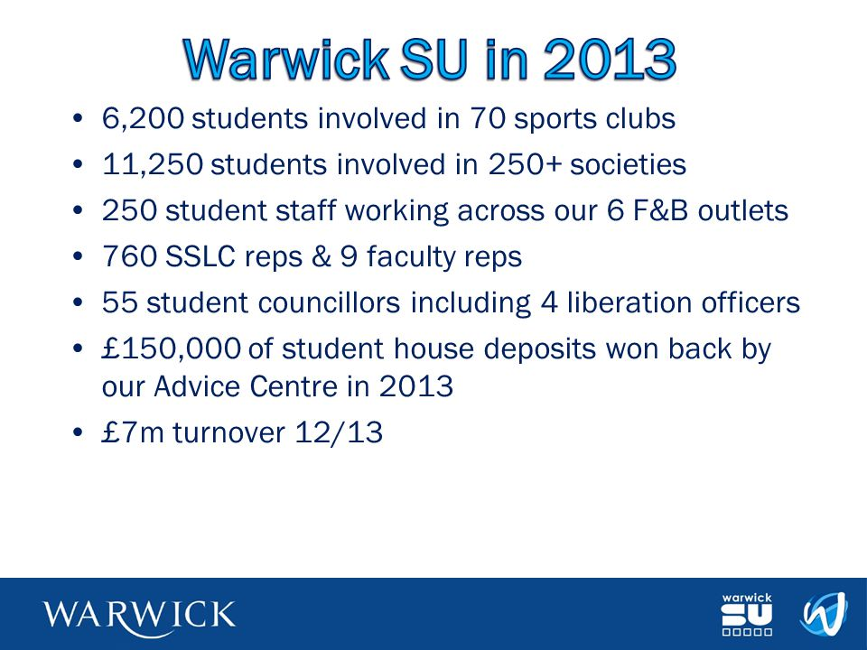 Warwick SU in 2013 6,200 students involved in 70 sports clubs