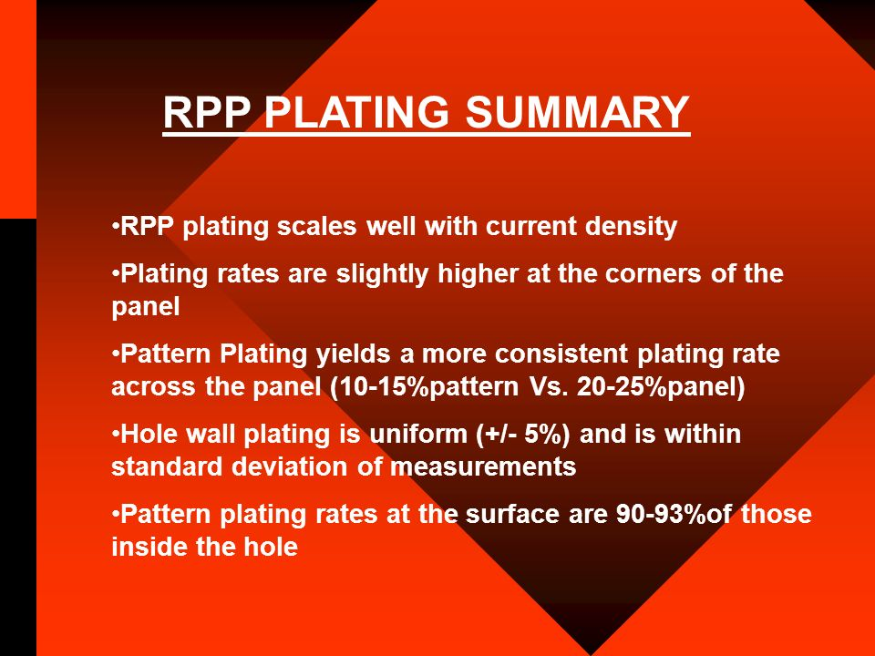 RPP PLATING SUMMARY RPP plating scales well with current density