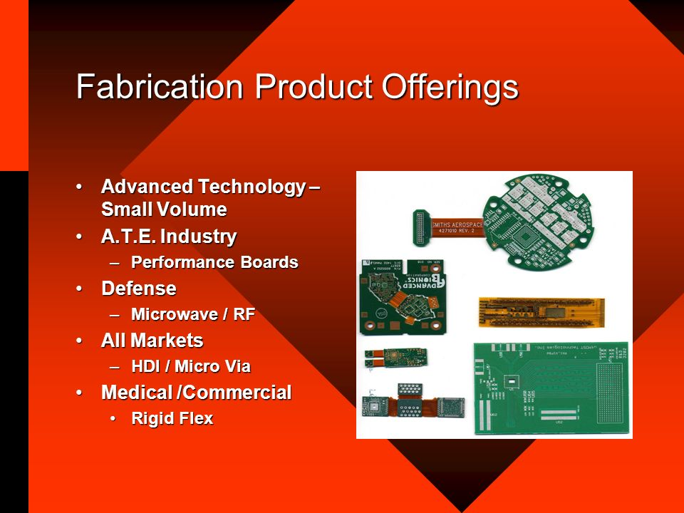 Fabrication Product Offerings
