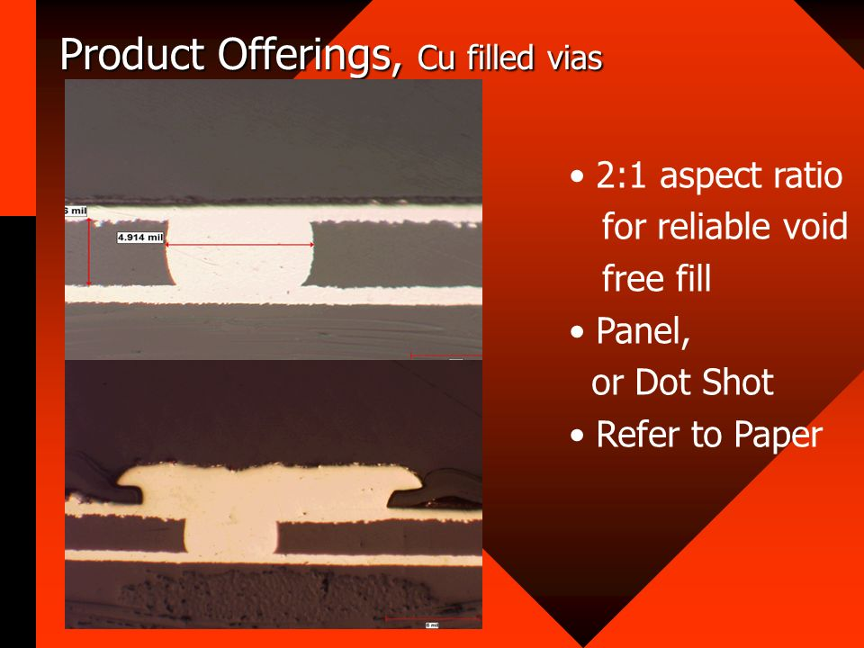Product Offerings, Cu filled vias