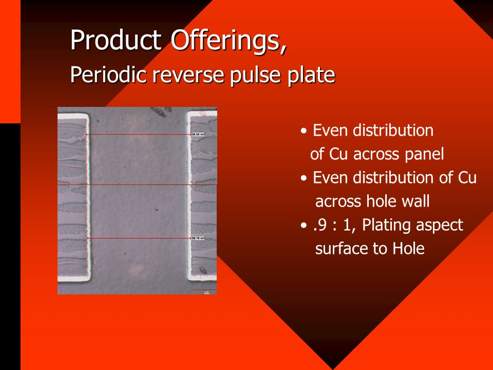 Product Offerings, Periodic reverse pulse plate Even distribution