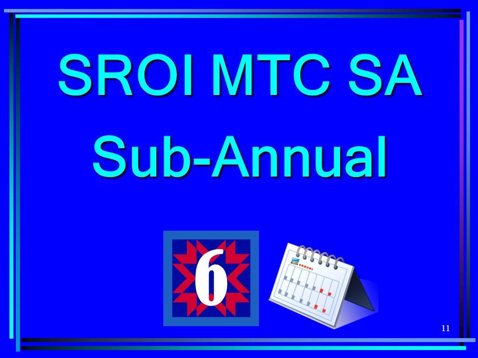 SROI MTC SA Sub-Annual