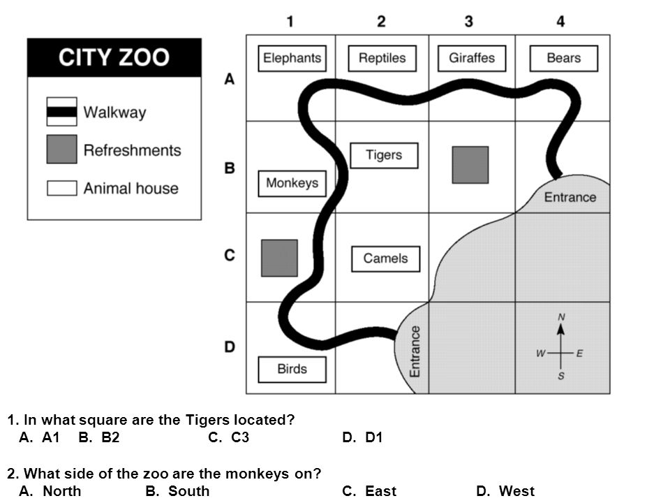 1. In what square are the Tigers located
