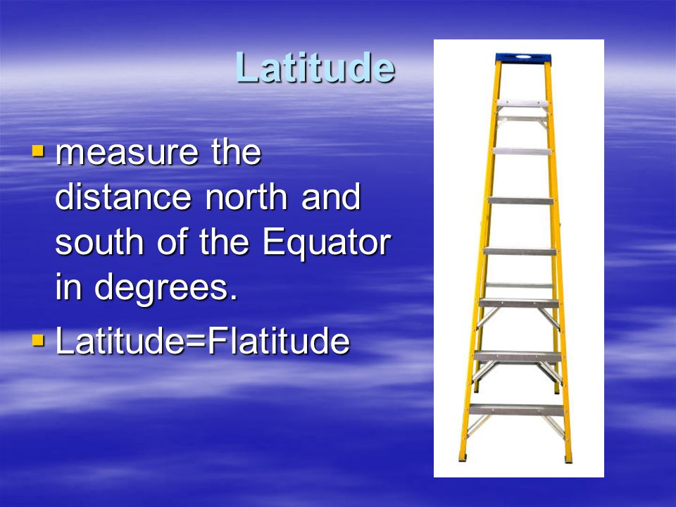 Latitude measure the distance north and south of the Equator in degrees. Latitude=Flatitude