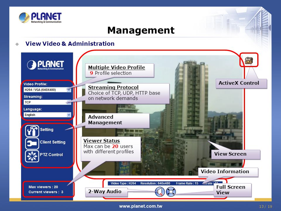 Management View Video & Administration Multiple Video Profile