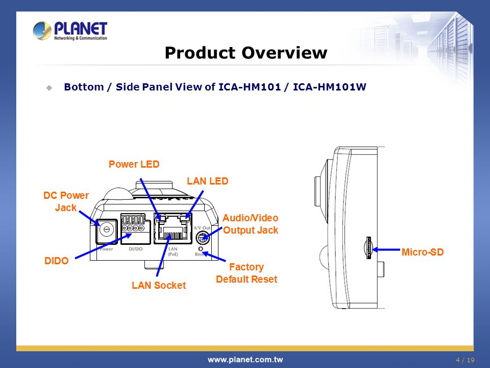 Product Overview Bottom / Side Panel View of ICA-HM101 / ICA-HM101W