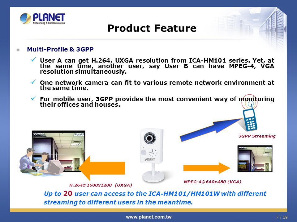 Product Feature Multi-Profile & 3GPP