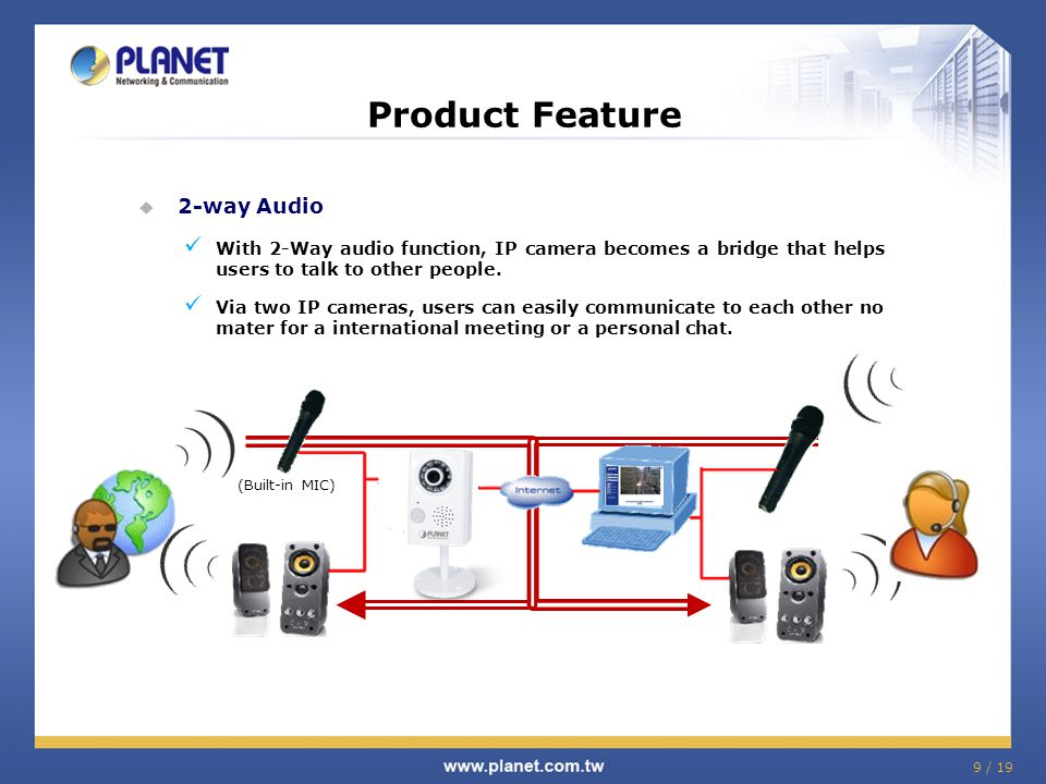 Product Feature 2-way Audio