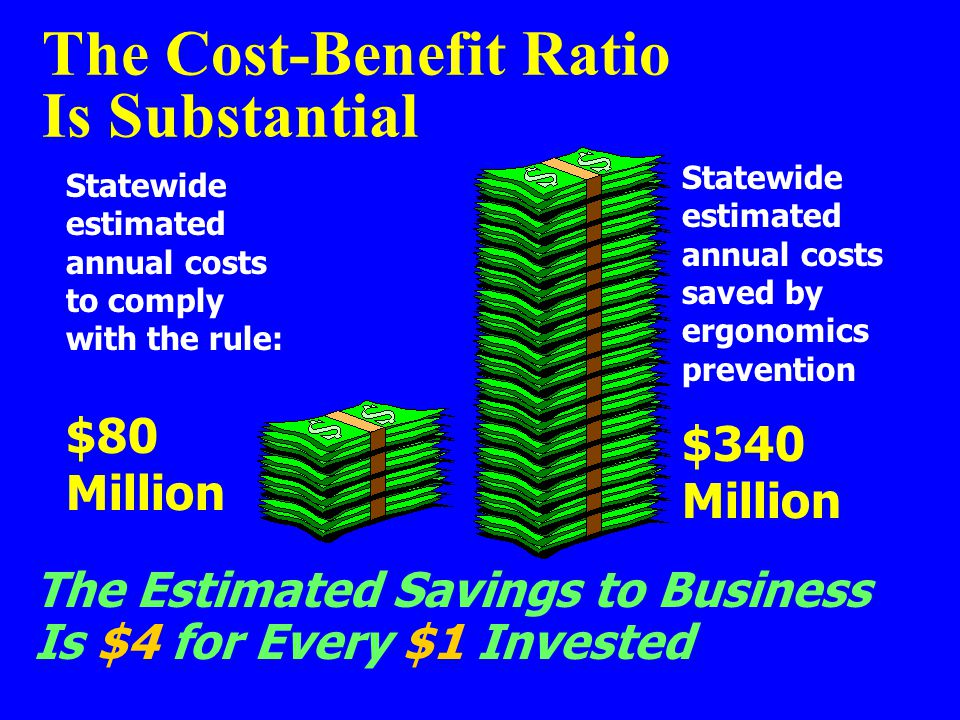 The Cost-Benefit Ratio Is Substantial