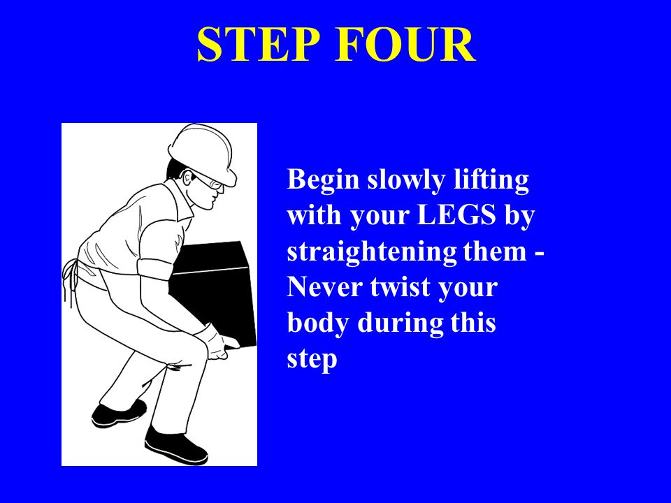 STEP FOUR Begin slowly lifting with your LEGS by straightening them - Never twist your body during this step.