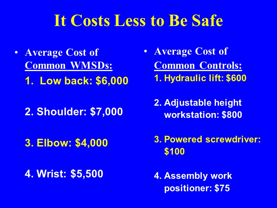 It Costs Less to Be Safe Average Cost of Common WMSDs: