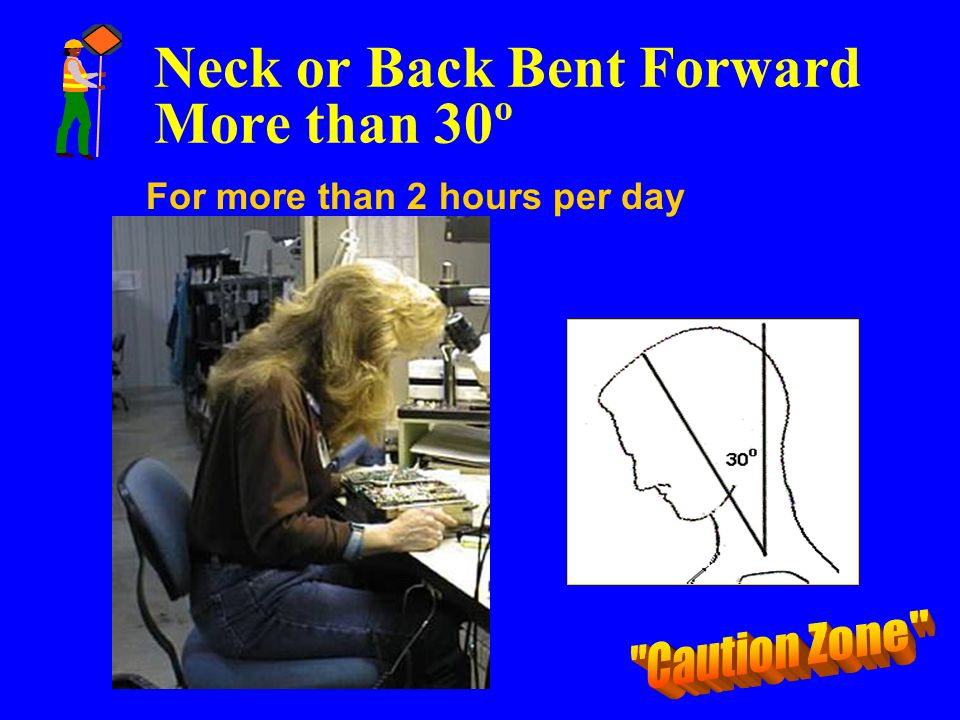 Neck or Back Bent Forward More than 30º