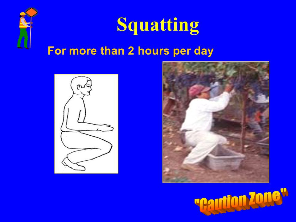Squatting Caution Zone For more than 2 hours per day