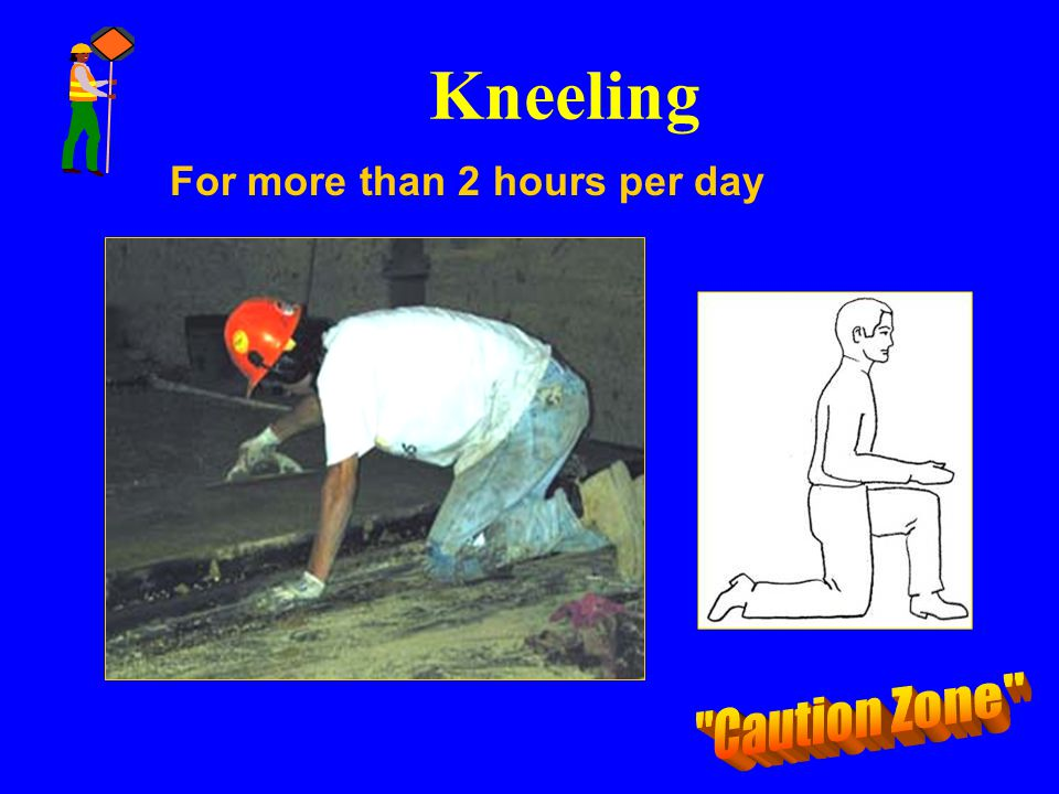 Kneeling Caution Zone For more than 2 hours per day