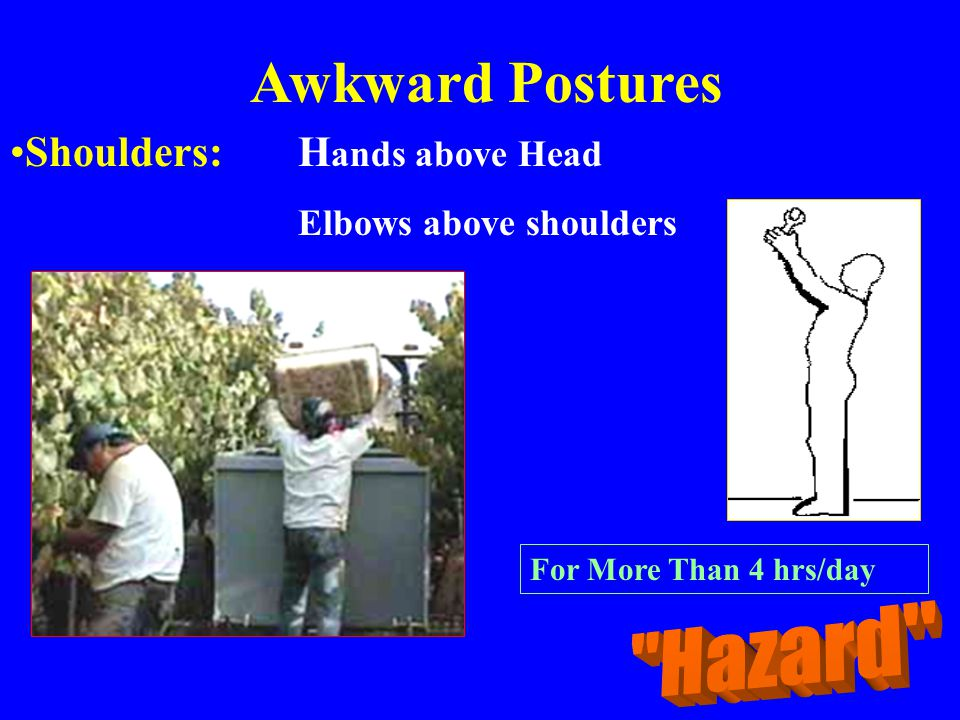 Awkward Postures Hazard Shoulders: Hands above Head