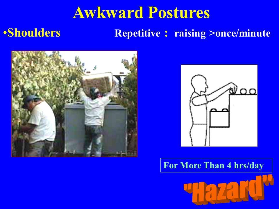 Awkward Postures Hazard