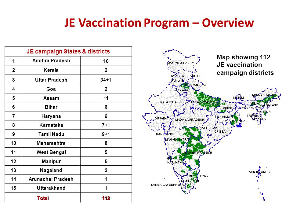 JE Vaccination Program – Overview JE campaign States & districts