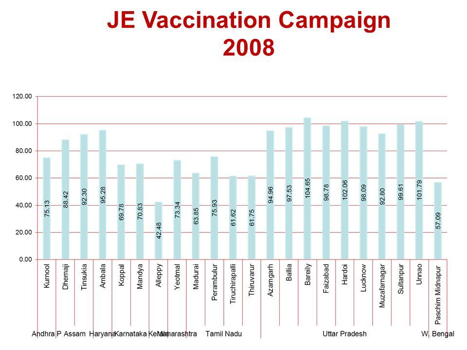 JE Vaccination Campaign 2008