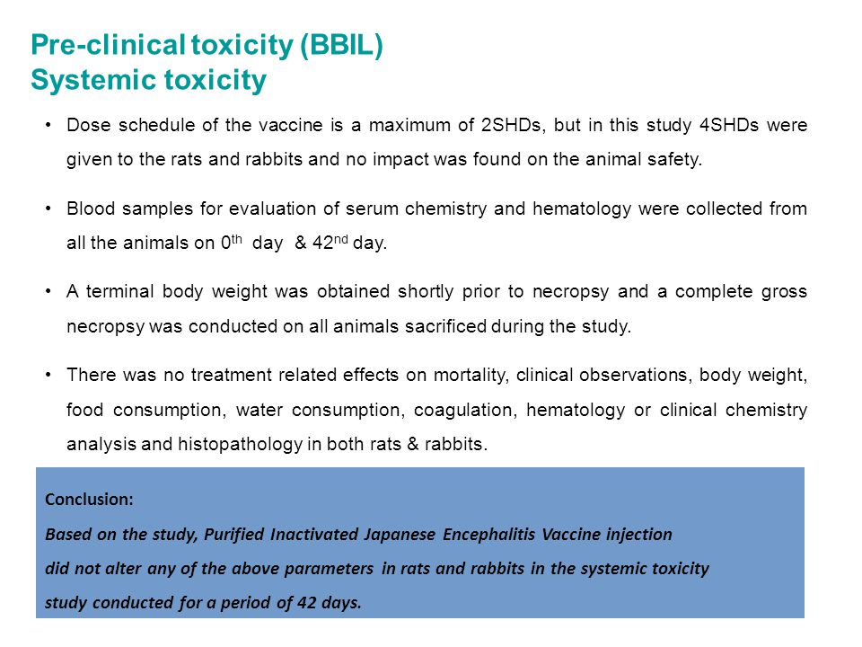 Pre-clinical toxicity (BBIL) Systemic toxicity