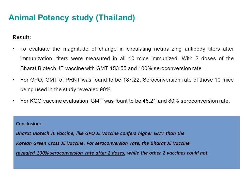 Animal Potency study (Thailand)