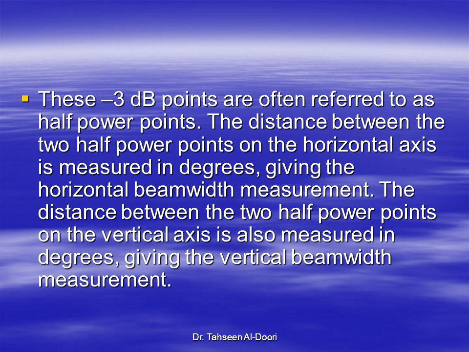 These –3 dB points are often referred to as half power points